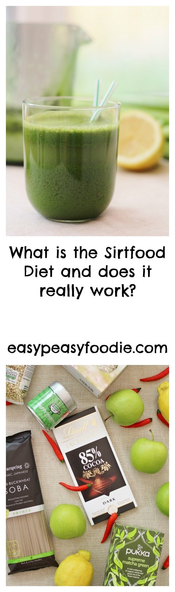 What is the Sirtfood Diet and does it really work? Part 1 - pinnable image with text for Pinterest