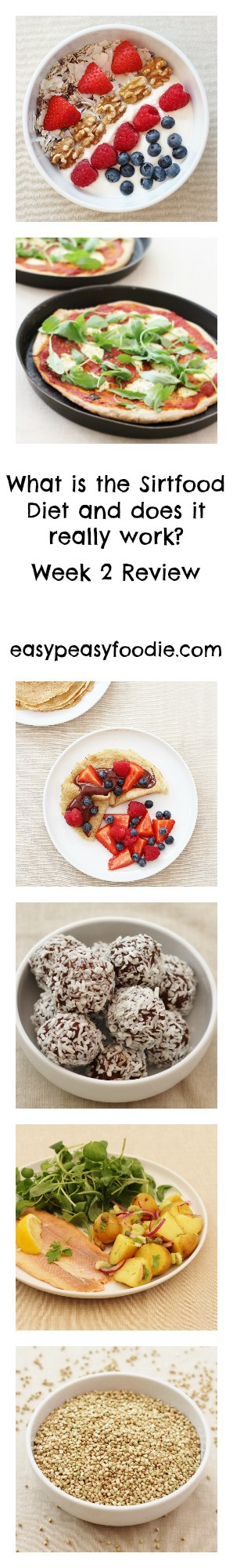 Sirtfood diet Week 2 Review - pinnable image with text for Pinterest