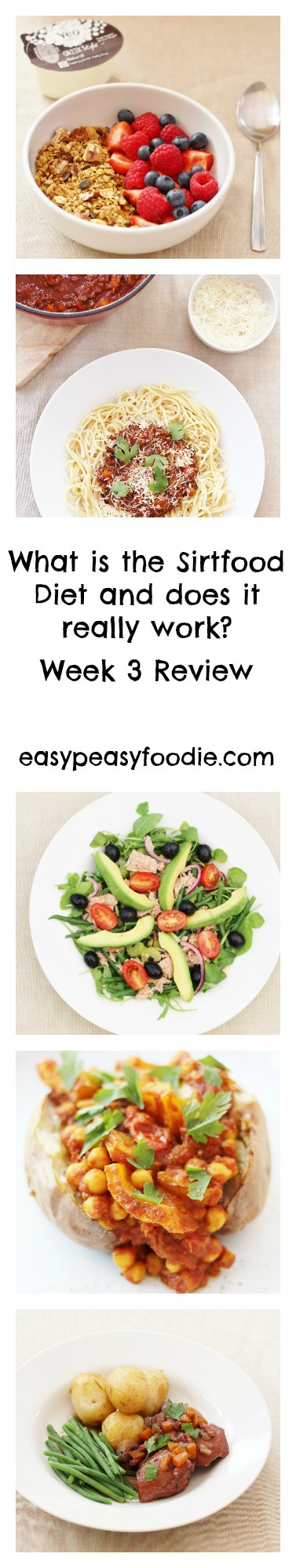 What is the Sirtfood Diet and does it really work? Week 3 Review - pinnable image for Pinterest